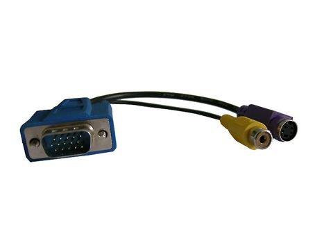 Юлмарт :: Просмотр темы - HDMI - RCA